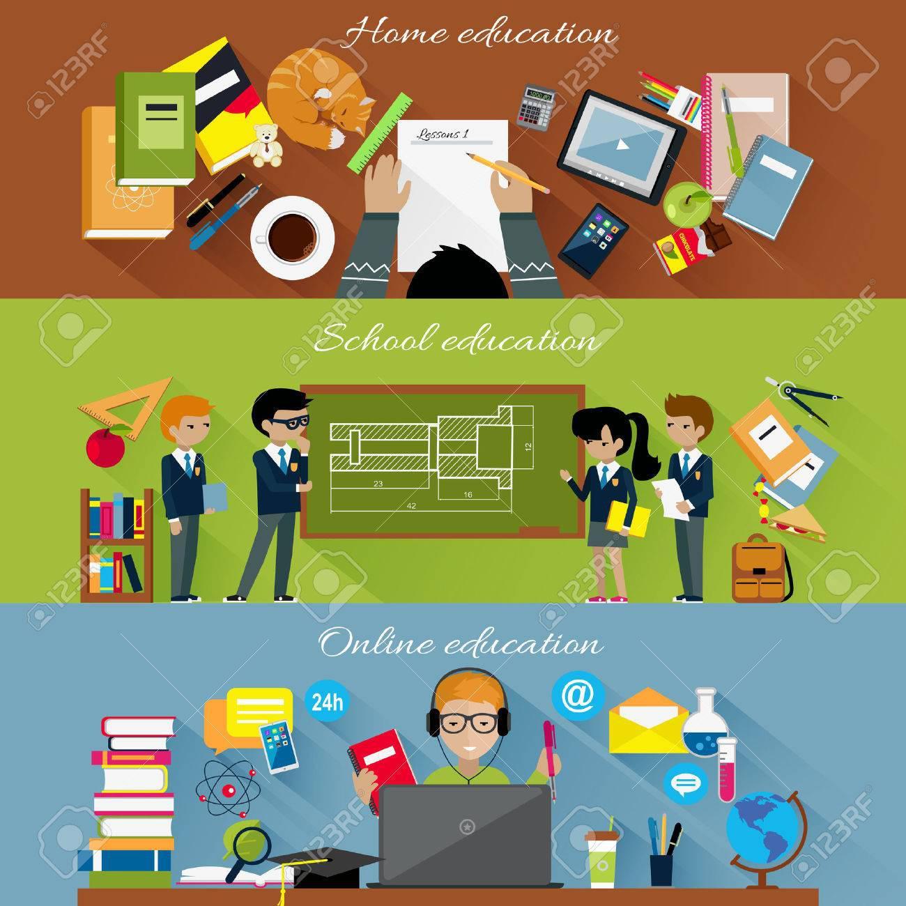 Thiết kế web dạy học trưc tuyến